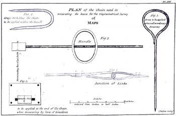 Sketch from William Bald's 'An Account on a Trigonometrical Survey of Mayo'.